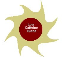 Low Caffeine Northern Mornings Blend Coffee